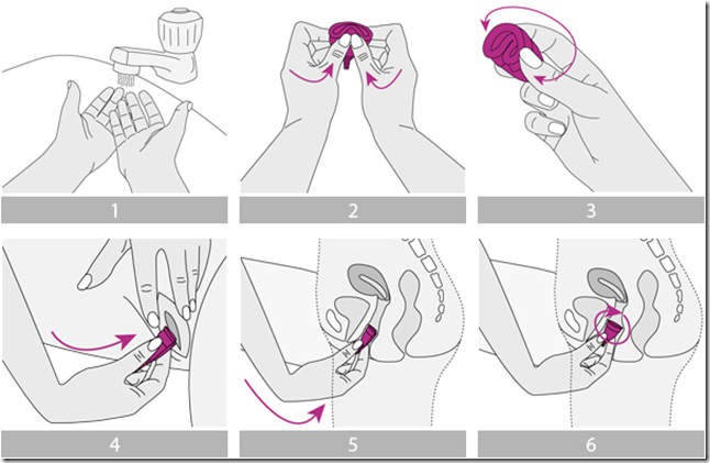 Inserting Instructions for Menstrual Cups
