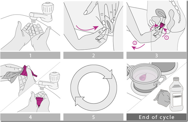 Removal Instructions for Menstrual Cup